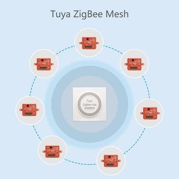 Relé inteligente ZigBee 3,0 2