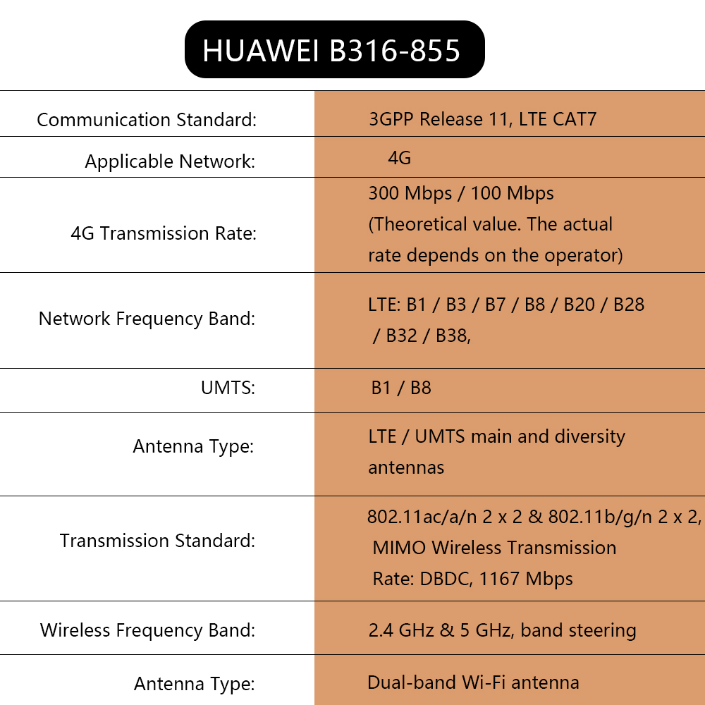 Huawei 4G modem Mobile Router 2 Pro with sim card slot Huawei 4G Lte wifi Router B316-855 support sim card 6