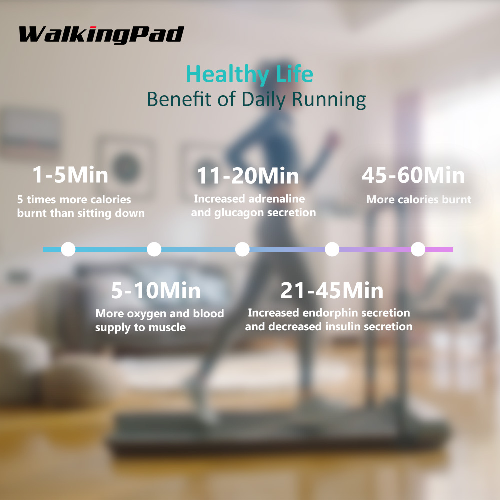 WalkingPad R1 Pro Treadmill Foldable Upright Storage 10Km/H Running Walking 2in1 APP Control With Handrail Home Cardio Workout-3