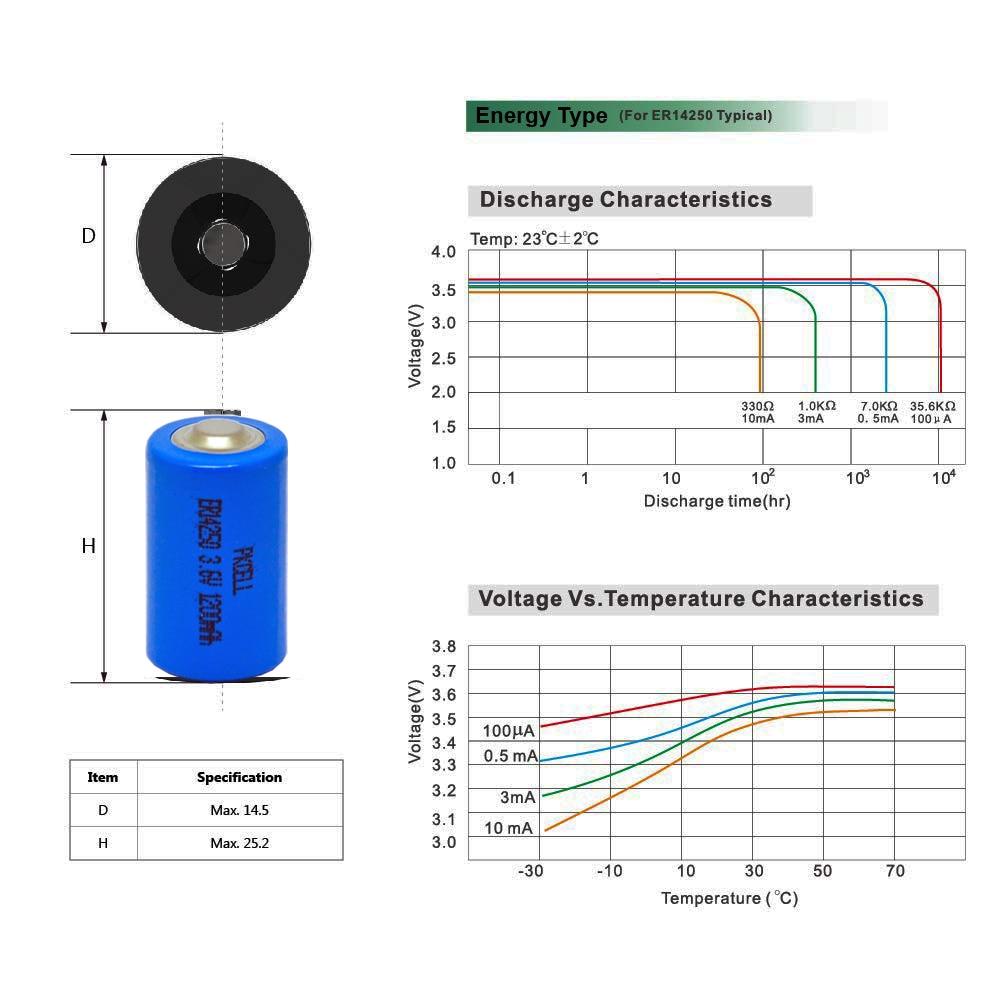 lítio 1 2aa Li-SOCl2 bateria para dispositivos