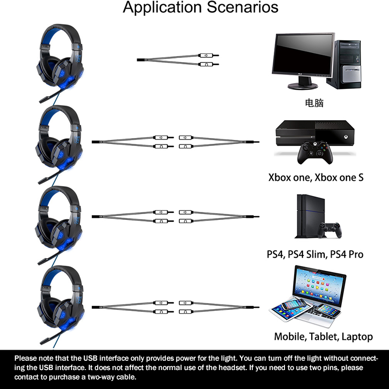 Professional Led Light Gamer Headset for Computer PS4 Gaming Headphones Adjustable Bass Stereo PC Wired Headset With Mic Gifts 5