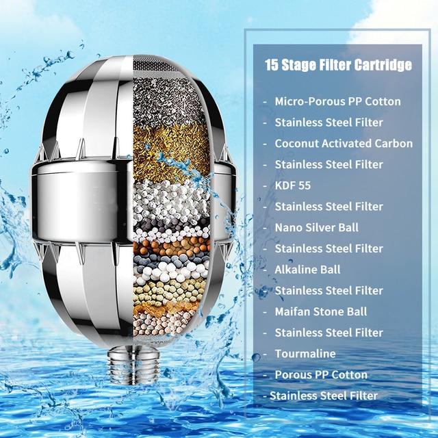 Filtro de cabezal de ducha de alta salida, elimina el fluoruro de cloro, metales pesados, suavizante de agua dura, cartuchos de filtro de cabezal de ducha de mano