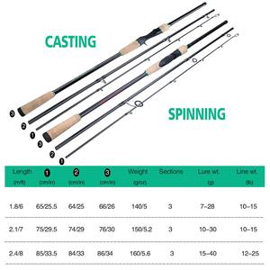 Image 3 - Sougayilang novo 3 seções portátil vara de pesca 1.8 2.4m carbono ultraleve fiação/fundição vara de pesca eva lidar com enfrentar