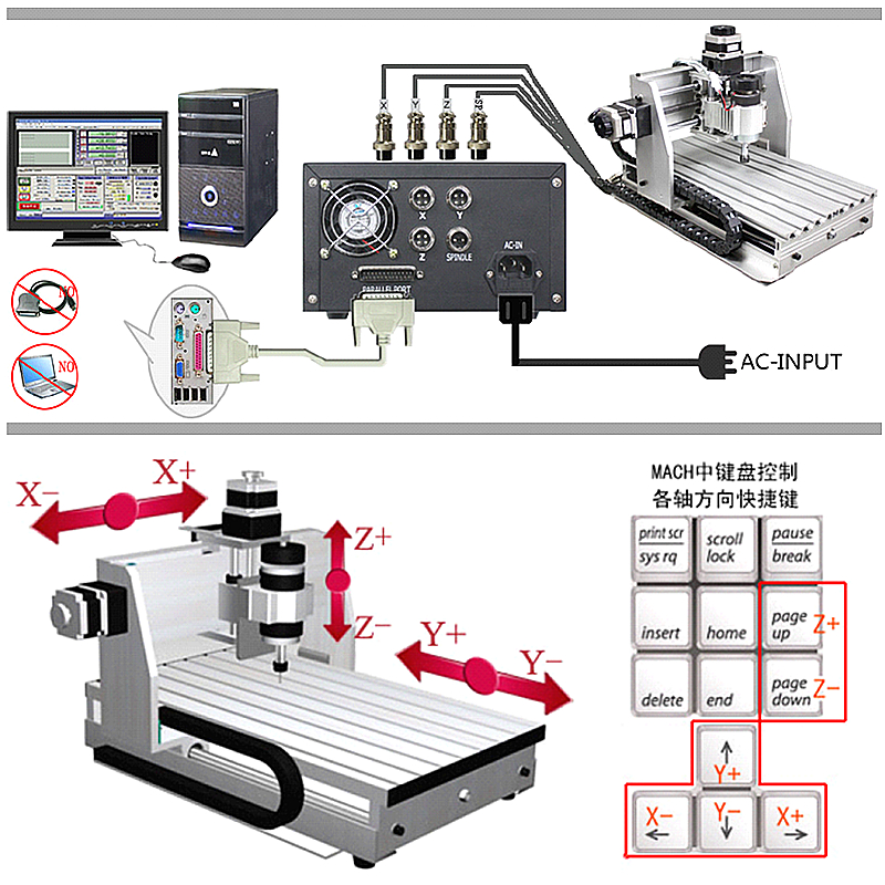 Mini CNC Router 3axis PCB Engraver LPT port 200W Spindle Trapezoidal Screw ER11 Collet Mach3 Control box