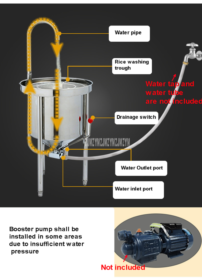 50kg Washing Capacity Automatic Stainless Steel Rice Washing Machine Commercial Large Water Pressure Rice Washing For Restaurant 4