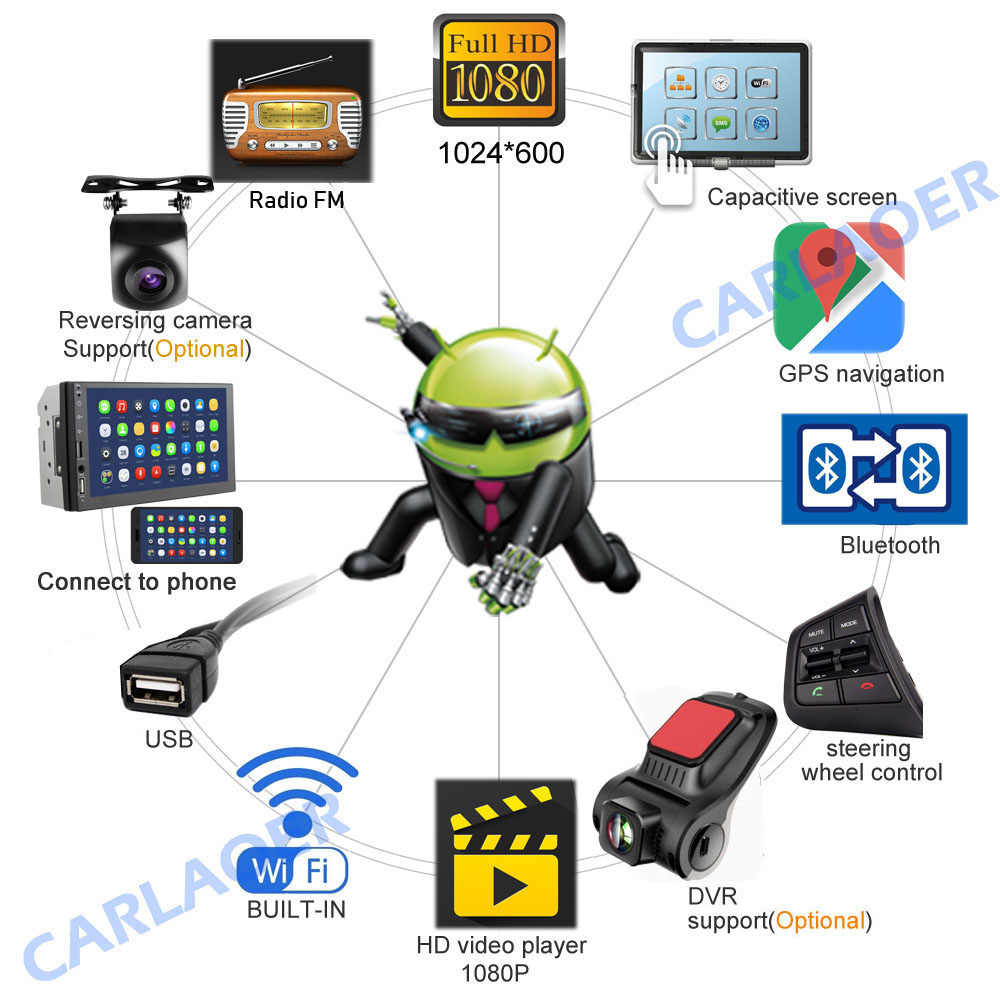 2G RAM 2 din araba radyo 2Din Android Autoradio Multimedia oyuncu için Nissan Hyundai Kia toyota Ford Suzuki Mitsubishi 1G 16G 32GB