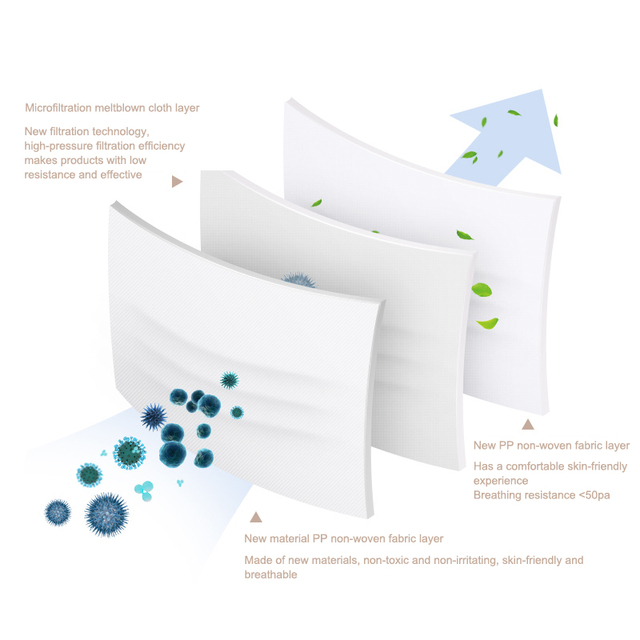 10/50pcs Mouth Mask Adult Cotton Anti Dust Mask Activated Filter 3 Layer Muffle Bacteria Proof Flu Face Masks Instock 2