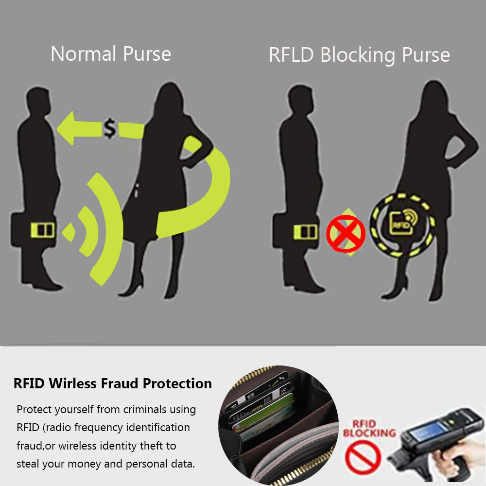 Drop Shipping Crossbody Cellphone Purse Women Touch Screen Bag RFID Blocking Wallet Shoulder Handbag 6