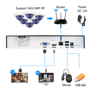 Image 2 - H.265+/H.264 16ch*5.0MP NVR Network Vidoe Recorder Intelligent analysis 1080P/720P IP Camera with SATA cable ONVIF CMS XMEYE