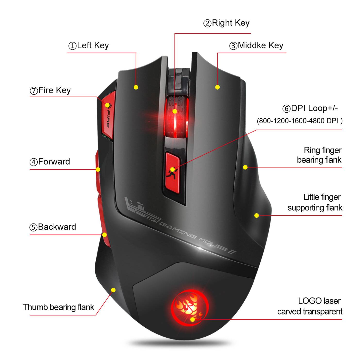 2.4G Wireless Gaming Mouse USB Rechargeable Macro Definition Seven Colors Breathing Gamer Mice For Computer PC Laptop LOL