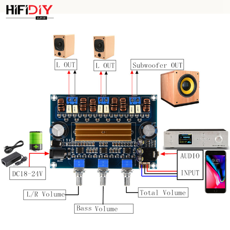 HIFIDIY LIVE A2 1 TPA3116 2 1 Hi-Fi Amplifier Board Car Digital Audio Amplifier 50W 2  100W TPA3116 Home  for Speaker XH-139