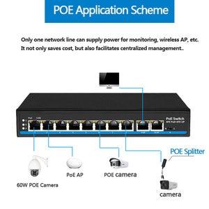 Image 5 - Ai schalter PoE hund erste Port mit 60 watt PoE switch 4 port 8 port Ethernet switch Unterstützung VLAN 250M für ip kamera wirless AP