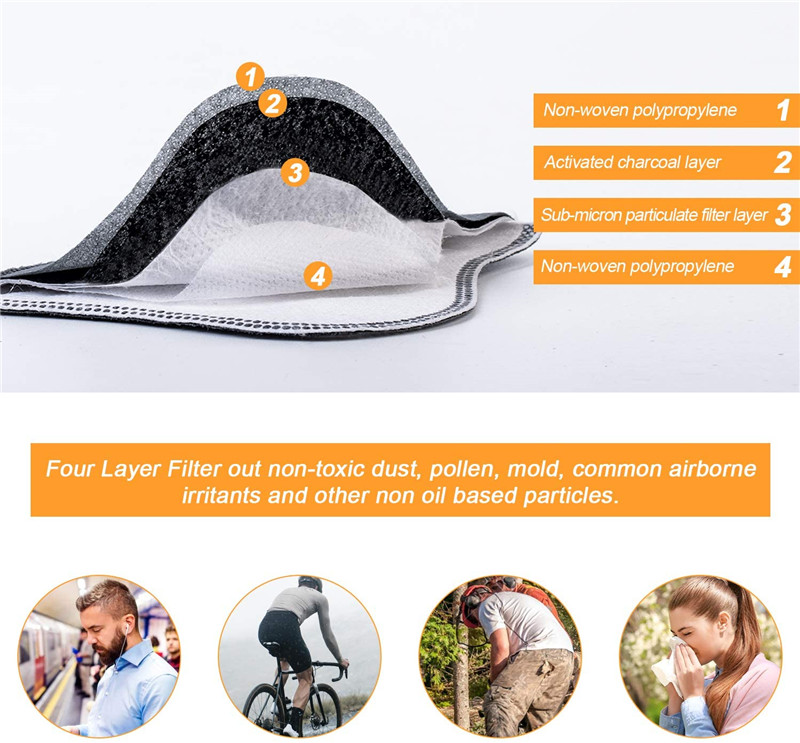 Unisex-Anti-Pollution-Dust-Face-Cover-Washable-Reusable-Mask-with-Activated-Carbon-Filters-Breath-Cycling-Dust (2)
