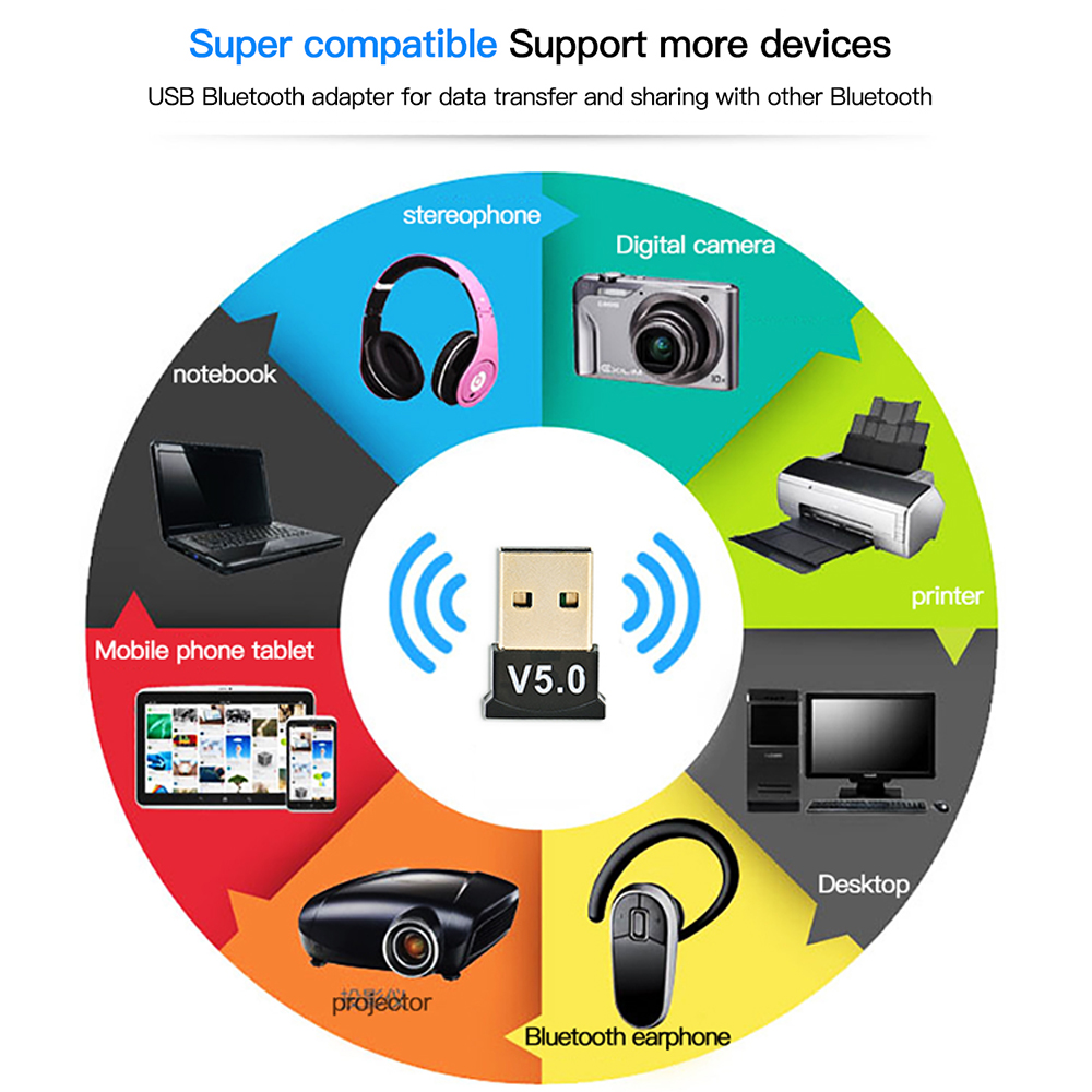 USB Bluetooth 5.0 Adapter Transmitter Bluetooth Receiver Audio Bluetooth Dongle Wireless USB Adapter for Computer PC Laptop 6