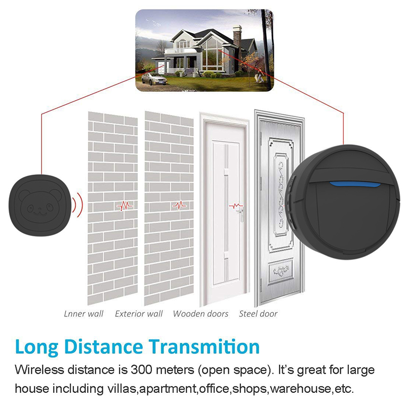 Dog Doorbell, Black & White Wireless Communication Doorbell , Waterproof Smart Bell for Puppies with Super-Light Press Button, I-5