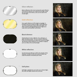 5 In 1 Multi Disc Photography Lighting Photo Studio Reflector Zipper Oval Collapsible Outdoor With Handle Portable Ergonomics