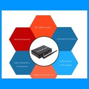 Image 3 - HOT H.265 H.264 HDMI Video o Wifi Encoder Network TV TF Storage HDMI Encoder H.265 for Live Streaming Broadcast(EU Plug)