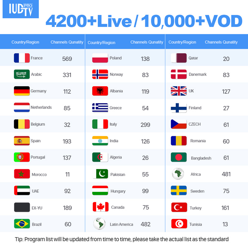 Image 2 - IPTV France Arabic Spain Italy Netherlands IUDTV Pro IPTV Subscription Germany Belgium Portugal Greece Poland Sweden Turkey IPTV-in Set-top Boxes from Consumer Electronics