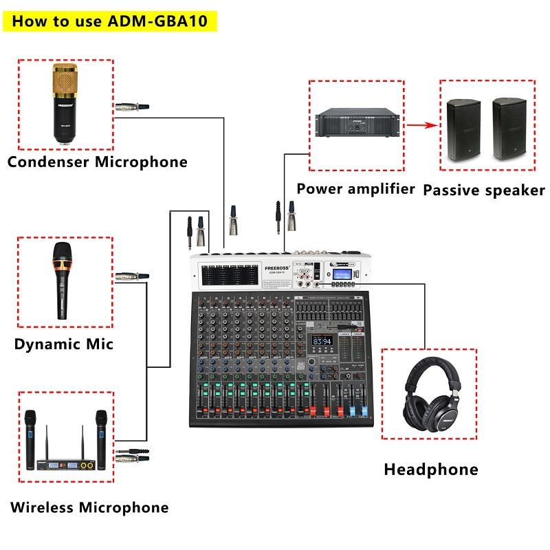 66  ADM-GBR10 audio mixer