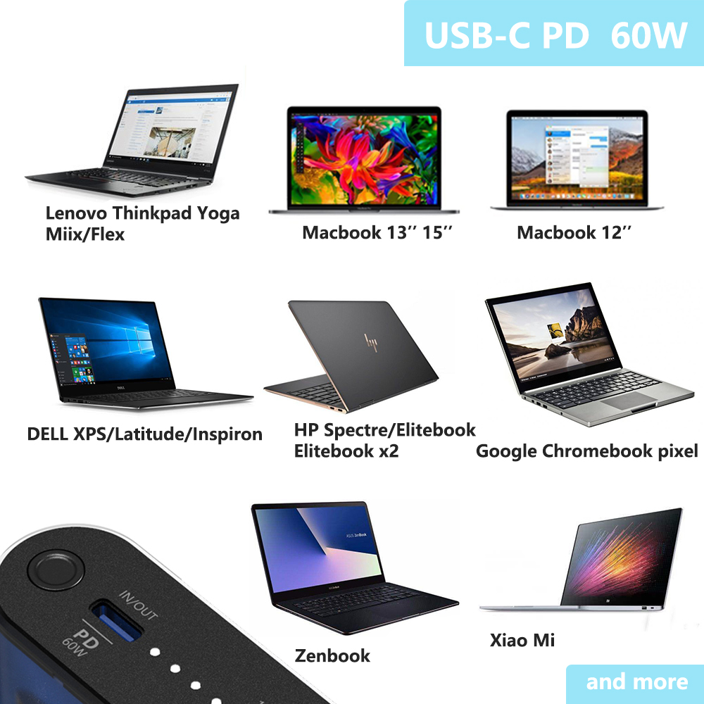 Image 3 - 20V 2.25A 3.25A 45W 65W Power bank PD+QC with USB Type C Input / Output and QC Output for Macbook DELL XPS USB Type C Laptops-in Laptop Adapter from Computer & Office