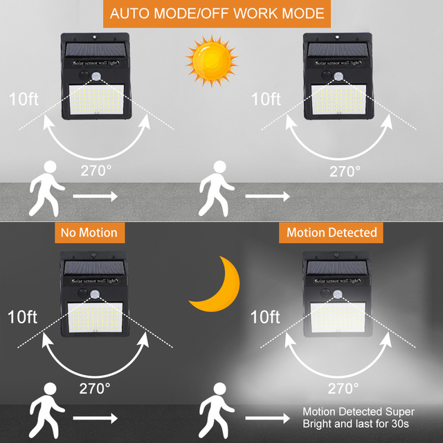1/2/4pcs 140 LED Outdoor Solar Light PIR Motion Sensor Wall Light Waterproof Solar Lamp Solar Powered Sunlight Garden Decoration 4
