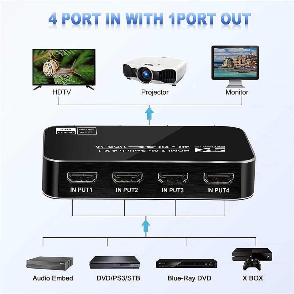 2020 4 portas 18 gbps hdr 4 k hdmi 2.0 switch 4x1 suporte hdcp 2.2 caixa do cubo do interruptor hdmi com ir mini interruptor hdmi remoto para ps4 360
