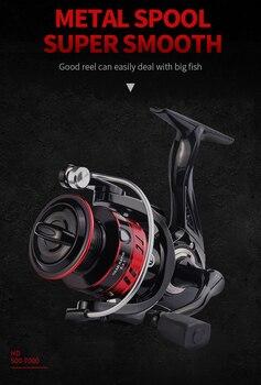 2020 Fishing Reel All Metal Spool Spinning Reel 8KG Max Drag Stainless Steel Handle Line Spool Saltwater Fishing Accessories