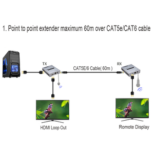Image 4 - Hdmi 2.0 4 k 60 hz 60 m hdmi extensor 1080 p 120 m sobre rj45 ethernet lan cat5e cat6 cabo conexão em cascata extensão pc dvd para tv