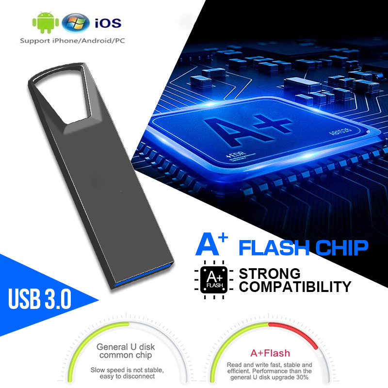 Waterproof Mini USB 3.0 Memory Metal USB Flash Drive 128GB U Disk Key Pendrive 64GB 32GB 16GB 8GB Pen Drive Free Customize Logo
