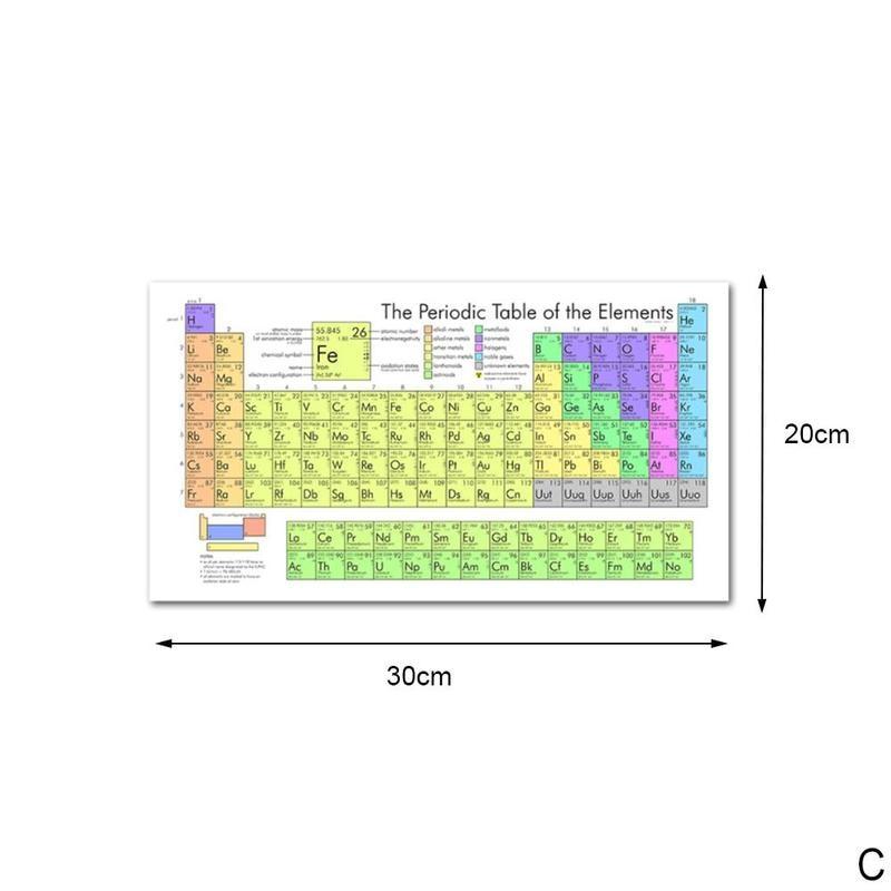 Горячая элемент цикл стол плакат вешается на стену английские буквы школьные офисные украшения живопись плакат канцелярские принадлежности - Цвет: C(20X30)