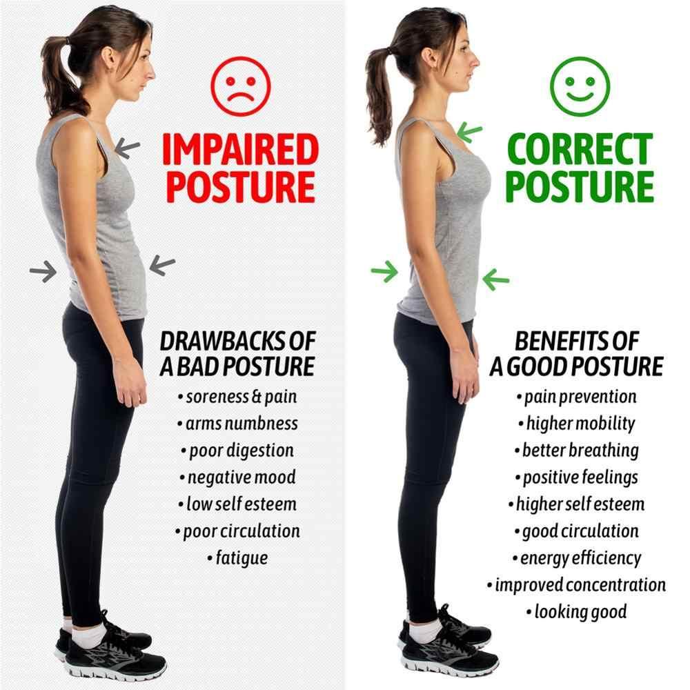 調整可能な磁気姿勢コレクターコルセットバックブレースバックベルト腰椎サポートストレートコレクターロゴでカスタマイズすることができ