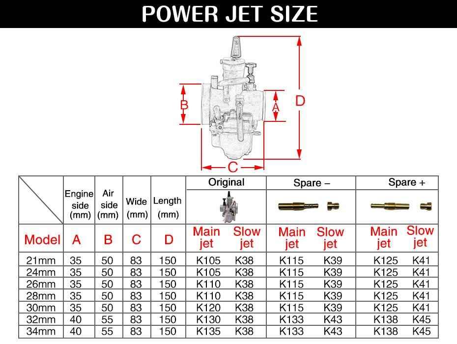 Motosiklet evrensel karbüratör Carburador kablo yarış için Keihin PWK 21 24 26 28 30 32 34MM güç Jet yarış Moto