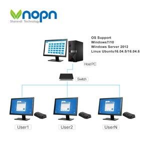 Image 4 - R1 פרו Quad core 2.0Ghz אפס לקוח לינוקס 3.4 דק לקוח ענן מסוף וירטואלי מחשבים פרוטוקול HVDP/RDP8.1