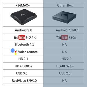 Image 2 - X96 MAX Plus TV BOX Android 9.0 4GB 64GB Amlogic S905X3 Quad Core 4GB 32GB TV BOX 8K HD Wifi 2.4/5G X96MAX +