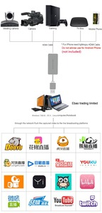 Image 5 - USB 3.0 1080P HDMI كابل فيديو بطاقة التقاط الصوت والفيديو تسجيل لعبة بث مباشر البث ل PS3 PS4 XBOX ONE صندوق التلفزيون ويندوز ماك OBS