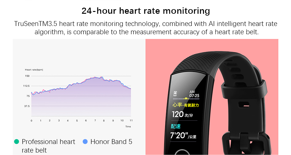 Honor band 5 Smart Band  0.95'' AMOLED Screen heart rage ftness sleep tracker Bracelet Global Version