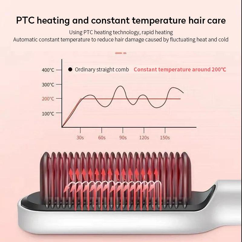 Alisador de cabelo elétrico 2 em 1