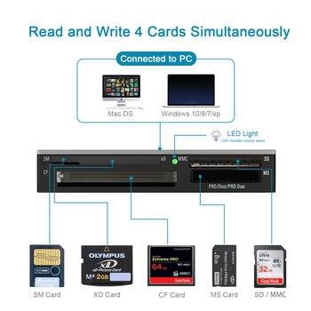 Memory Card Reader All-in-1 Multi SD/Micro SD/USB/XD/CF /TF/SM/ Card Reader SD Micro SD Adapter  Smart Card Reader Multi Adapter