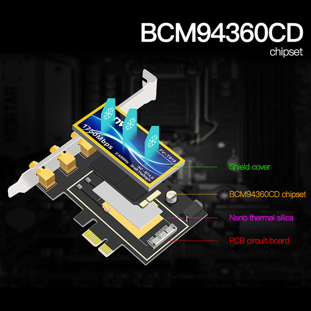 Fenvi T919 1750Mbps PCIe Desktop Wifi Card BCM94360CD For macOS Hackintosh 802.11ac Bluetooth 4.0 Dual Band Wireless Adapter