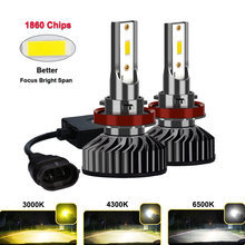 New Mini lampada H7 LED H4 Car Headlight 12V 8000LM 3000K 4300K 6500K Lamp H1 H3 9005 HB3 9006 HB4 H8 H9 H11 light Bulb(China)