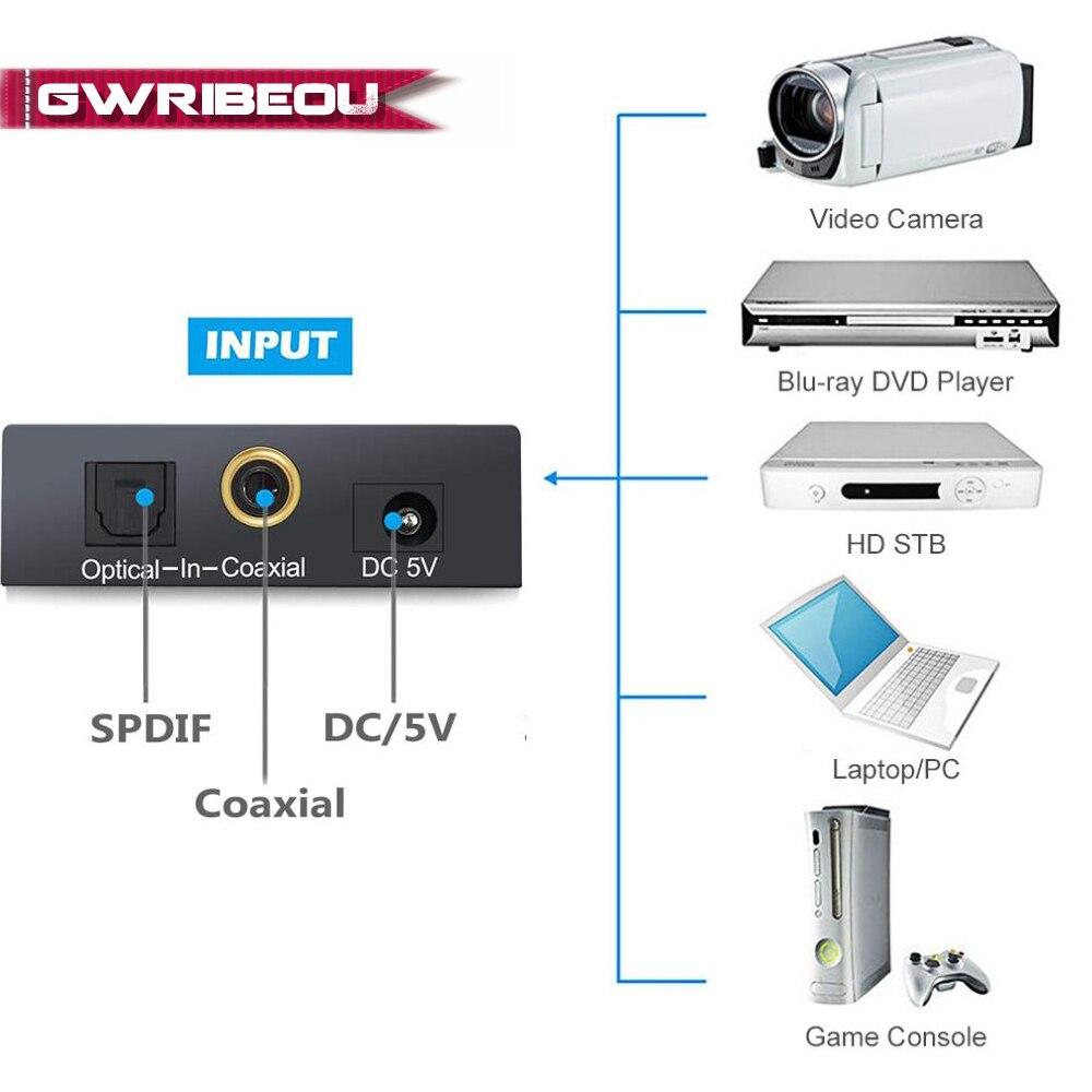 Digital to Analog Audio Converter Optical Fiber Toslink Coaxial Signal to RCA R/L Audio Decoder SPDIF ATV DAC Amplifier Adapter