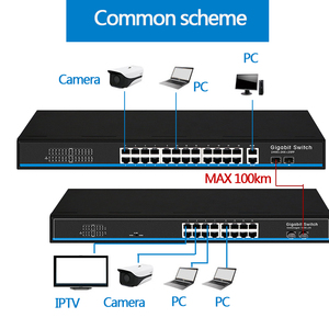 Image 3 - 16 Port  24 port RJ45 Gigabit Ethernet switch lan switch ethernet switch with 2 gigabit SFP for ip camera AP wireless