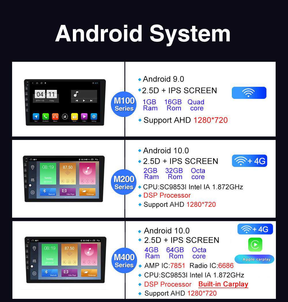 Новинка! Android 10,0 HD1080P DSP CarPlay автомобильный радиоприемник Multimidia видео плеер gps для Nissan Qashqai 1 J10 2006-2013 2 din без dvd