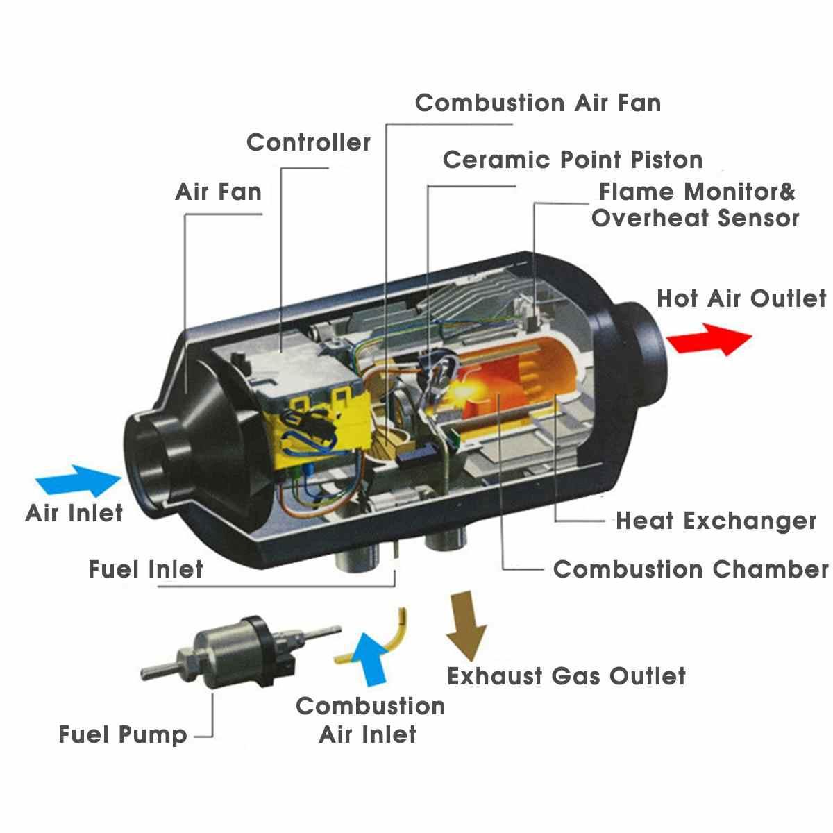 4-Hole منفذ الهواء 5000 واط 12 فولت/24 فولت الهواء مدفأة الديزل سخان التوقف منخفضة الضوضاء مسخن الهواء للسيارة مع شاشات كريستال بلورية التحكم عن بعد
