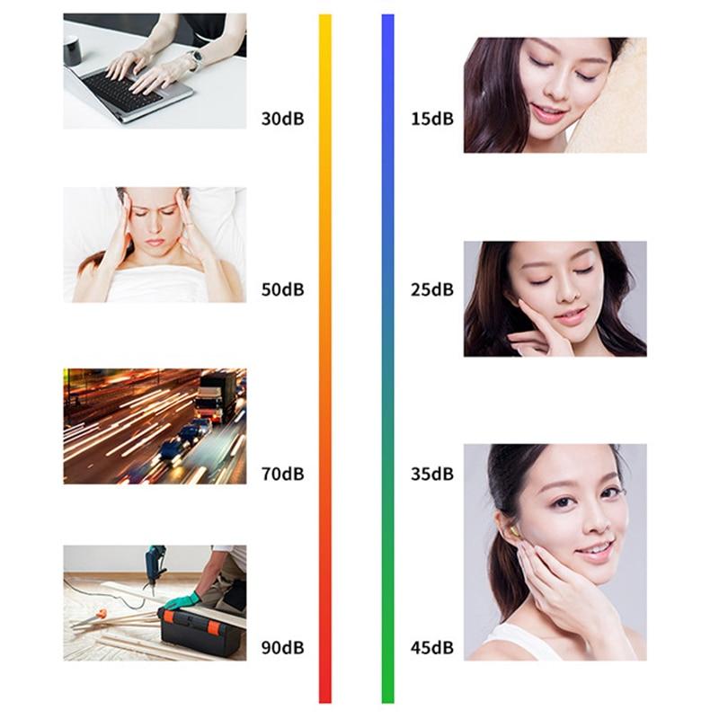 10 пар комфортных мягких пенопластовых затычек для ушей, конические затычки для сна, защита от шума, защита для ушей-3