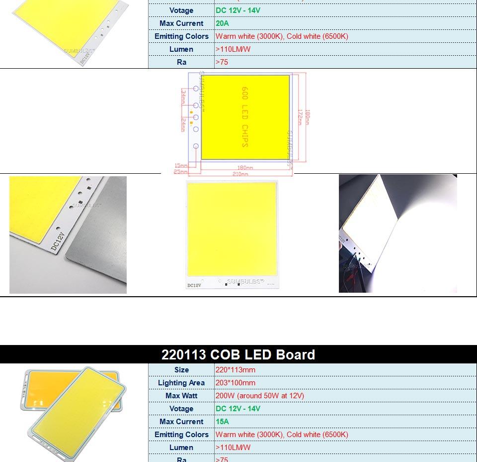 DC12V COB LED Strip Light Source 5W 10W 20W 50W 200W 300W LED Bulb White Blue Red Flip Chip COB Lamp DIY House Car Lighting 12V (17)