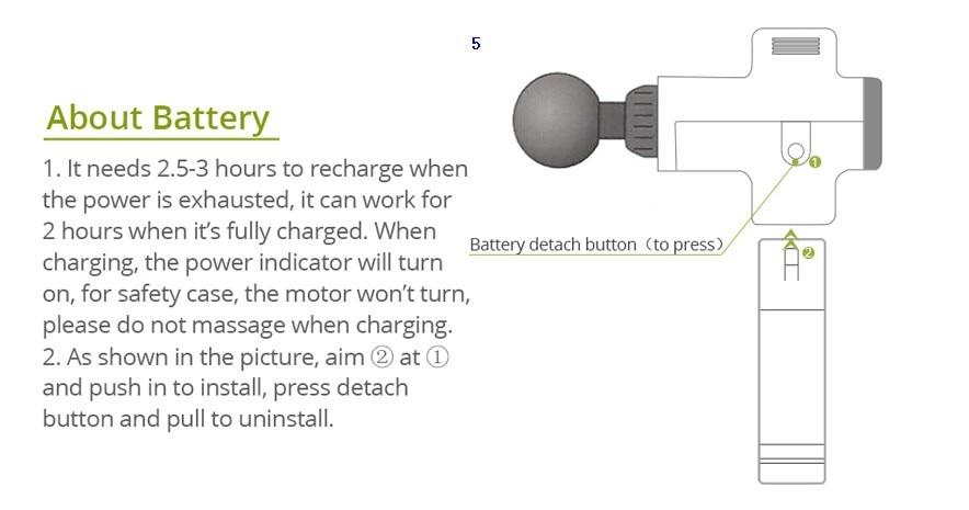 Portable Massage Gun Muscle battery parameters