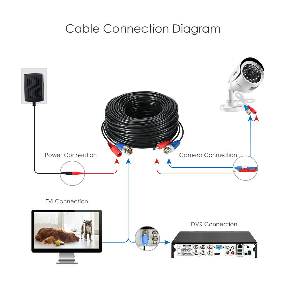 security camera cable wire diagram zosi 100ft video power cable bnc rca cord wire for security camera  power cable bnc rca cord wire