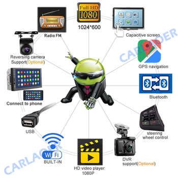 2.5D Android 8.1 2 Din Car radio Multimedia GPS Video Player 2DIN For Volkswagen Nissan Hyundai Kia toyota LADA Ford Chevrolet