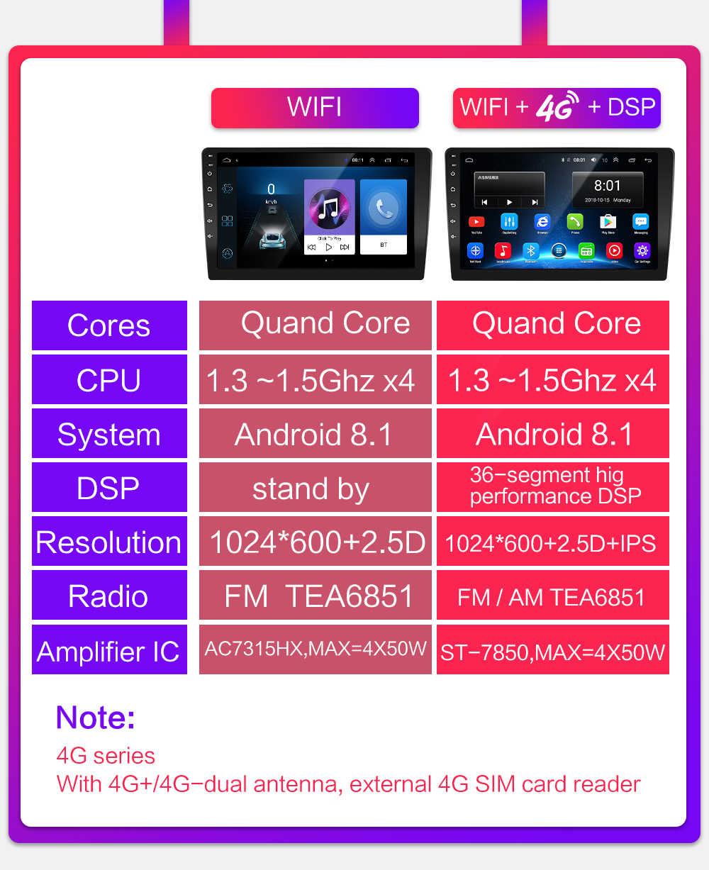 RAM 2G + ROM 32G Android 8,1 coche DVD Player navegación GPS Multimedia para peugeot 301 peugeot Citroen Elysee Radio 2013-2018 2 din gps